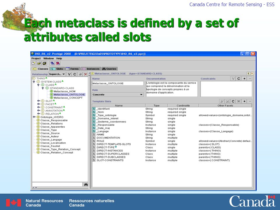 Each metaclass is defined by a set of attributes called slots
