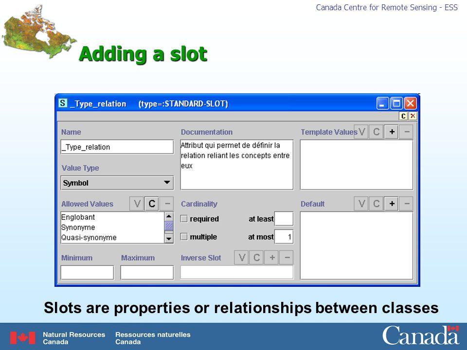 Slots are properties or relationships between classes