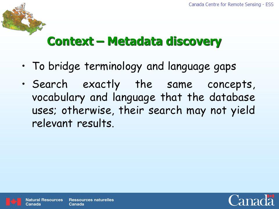 Context – Metadata discovery
