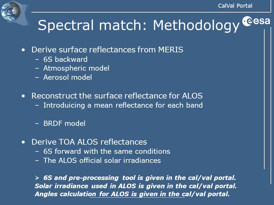 Spectral match: Methodology