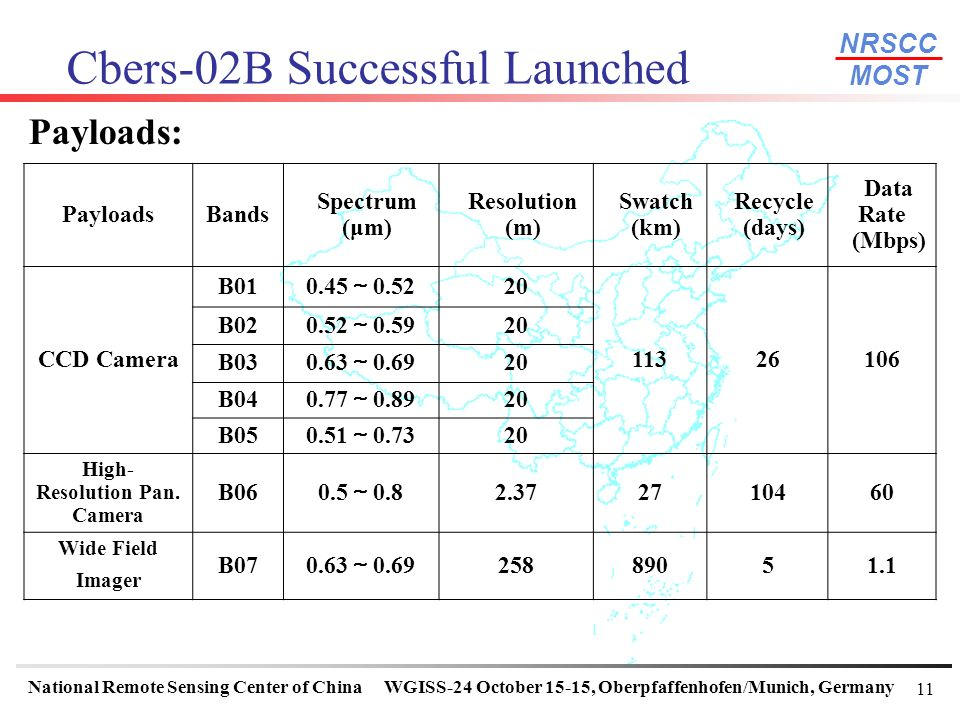 Cbers-02B Successful Launched