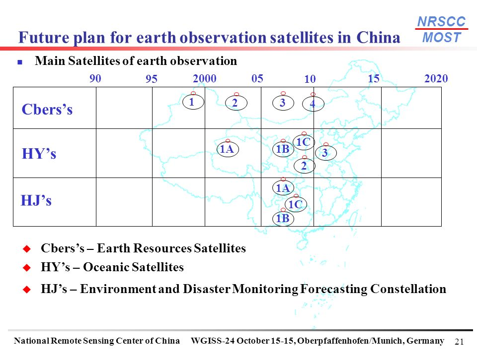 Future plan for earth observation satellites in China
