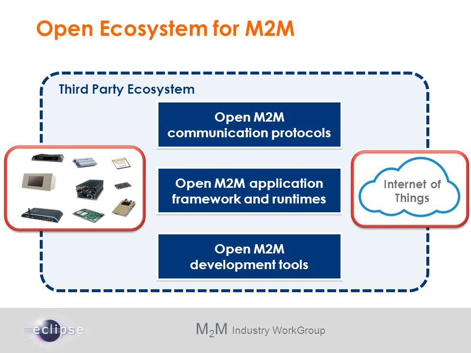 Open Ecosystem for M2M Third Party Ecosystem