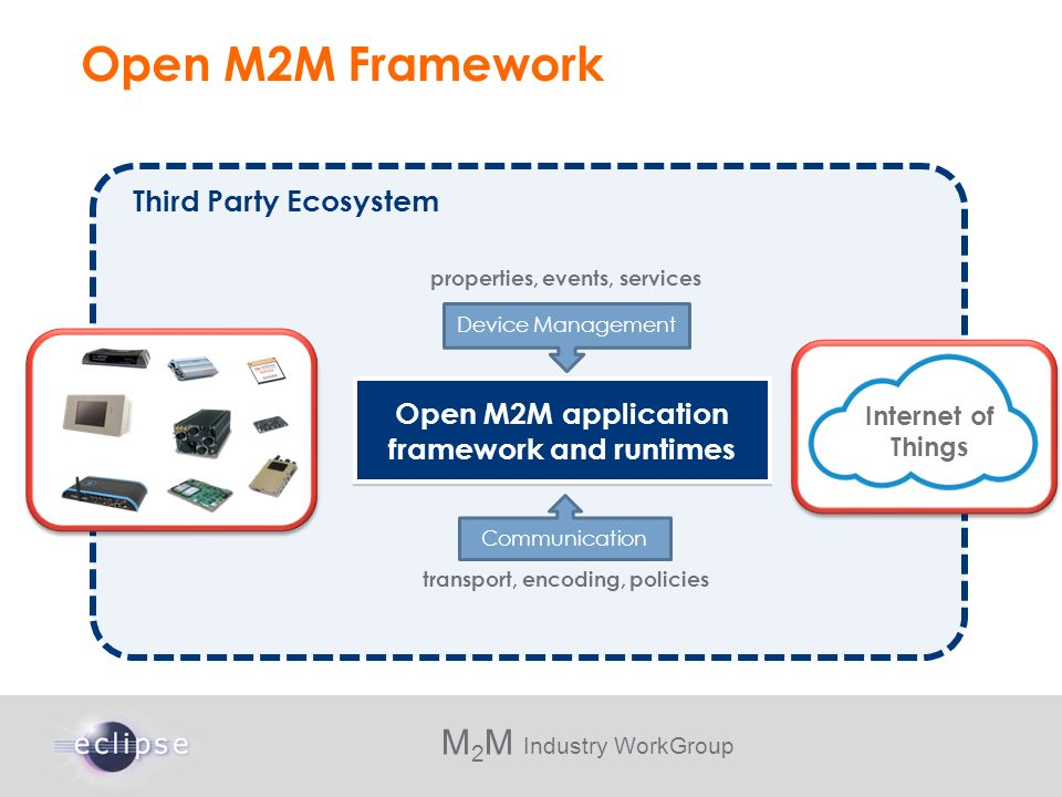 Open M2M application framework and runtimes