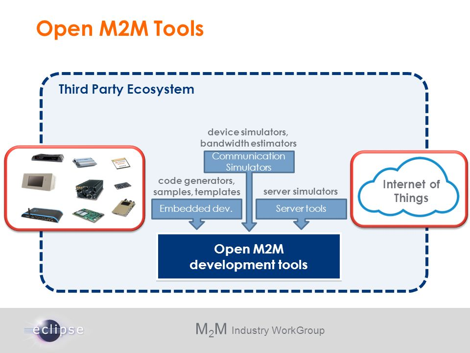 Open M2M Tools Third Party Ecosystem Open M2M development tools