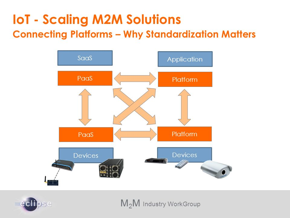 IoT - Scaling M2M Solutions