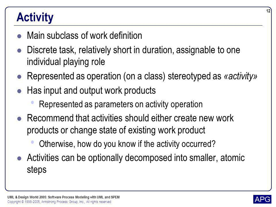 Activity Main subclass of work definition