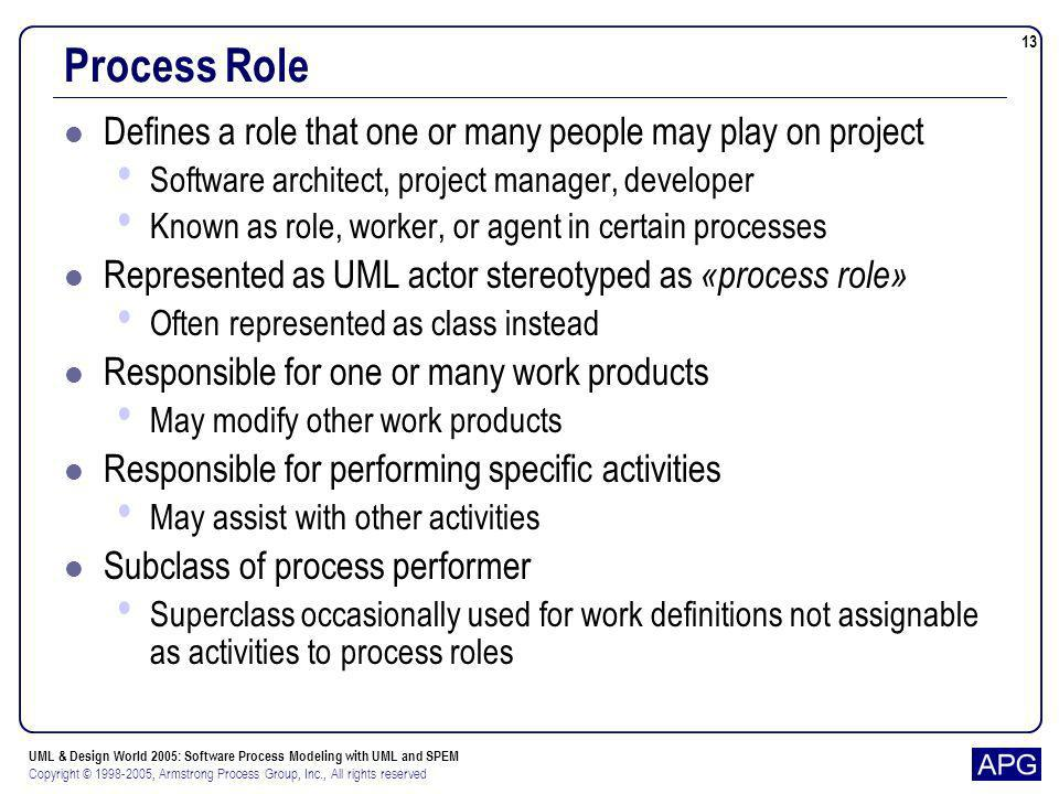 Process Role Defines a role that one or many people may play on project. Software architect, project manager, developer.