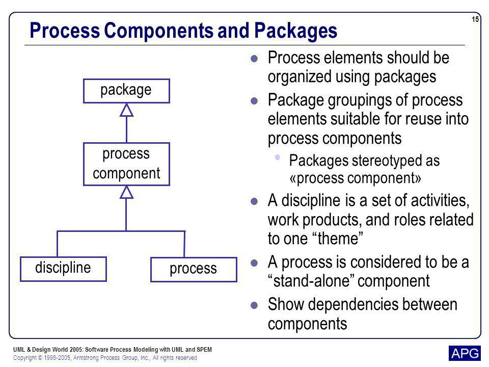 Process Components and Packages