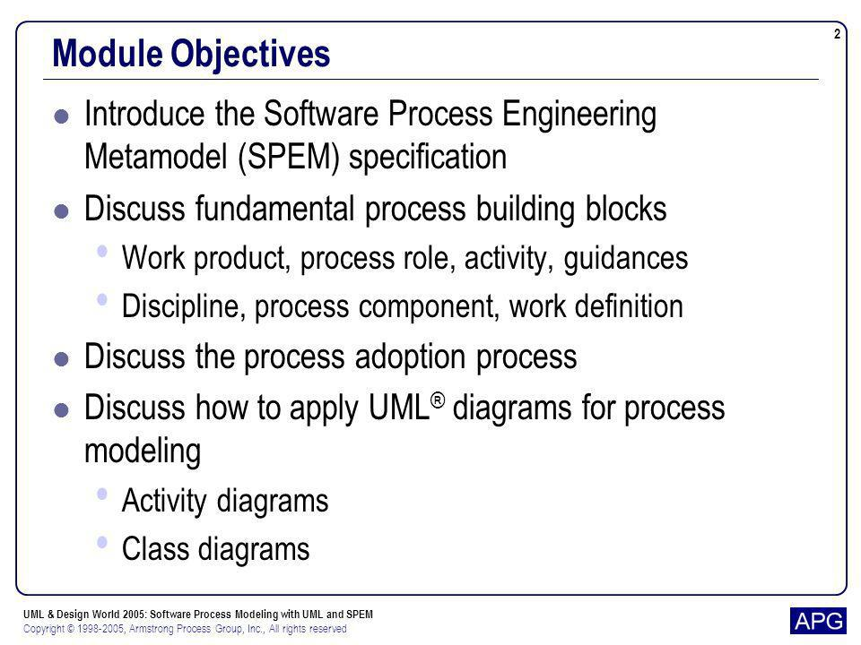 Module Objectives Introduce the Software Process Engineering Metamodel (SPEM) specification. Discuss fundamental process building blocks.