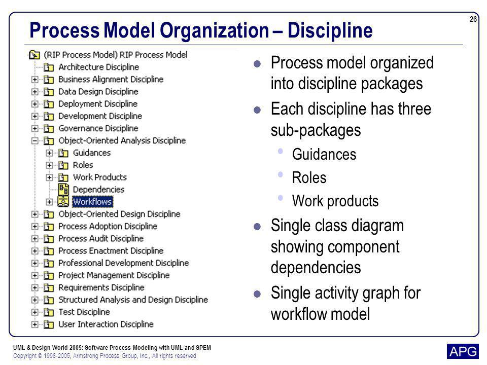 Process Model Organization – Discipline