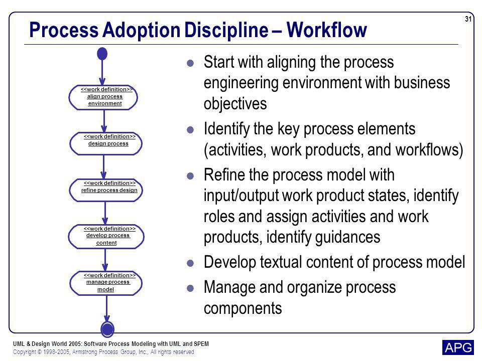Process Adoption Discipline – Workflow