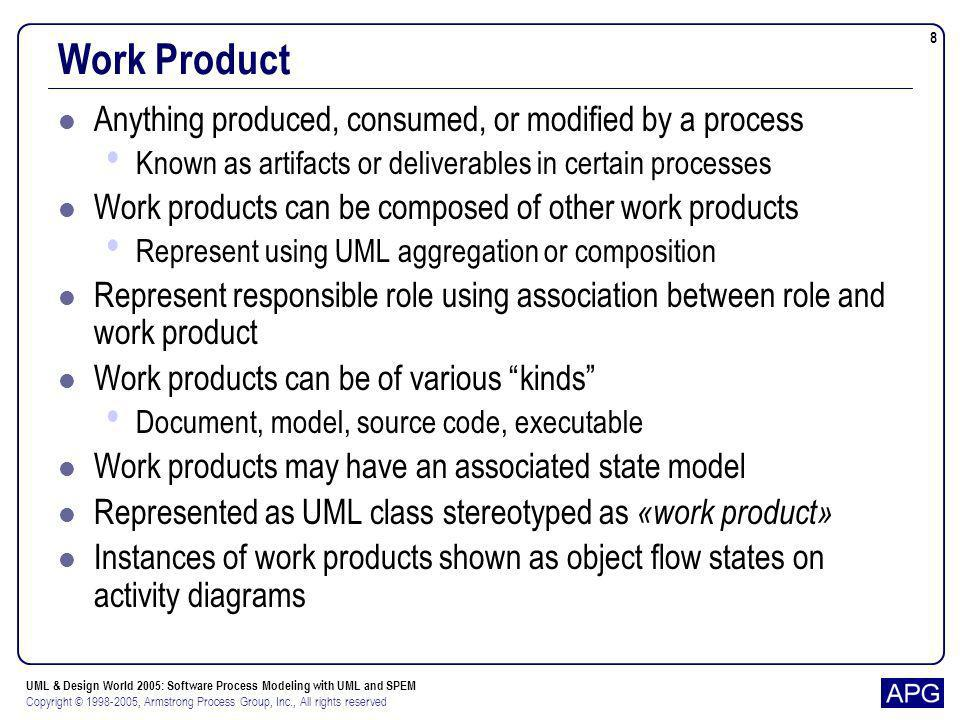 Work Product Anything produced, consumed, or modified by a process