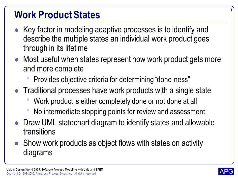 Work Product States