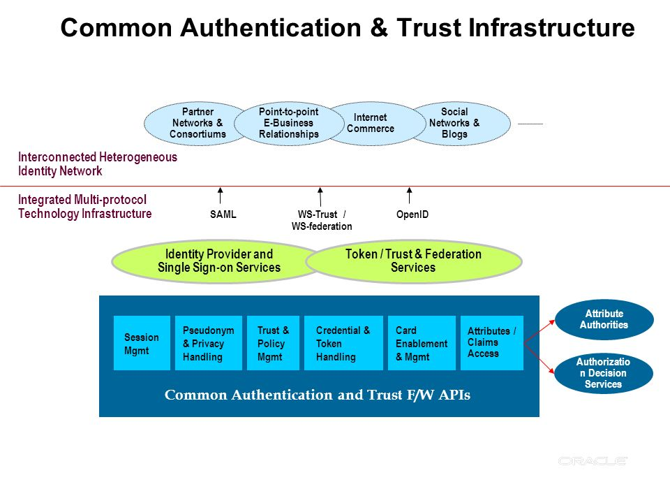 Common Authentication & Trust Infrastructure