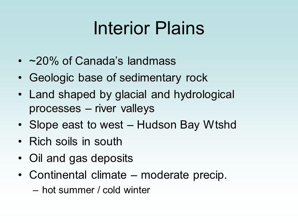 Interior Plains ~20% of Canada's landmass