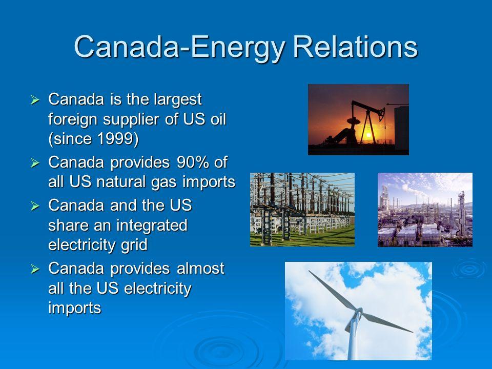 Canada-Energy Relations