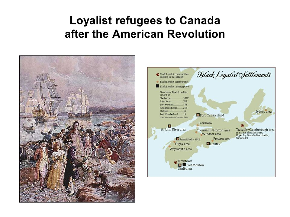 Loyalist refugees to Canada after the American Revolution