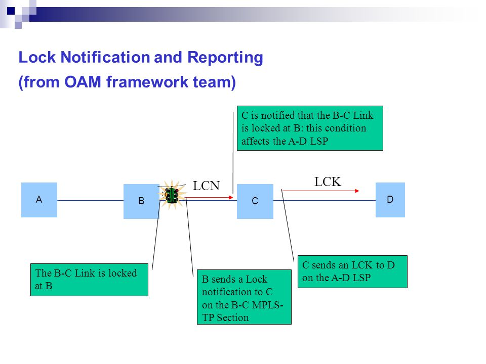 Lock Notification and Reporting (from OAM framework team)