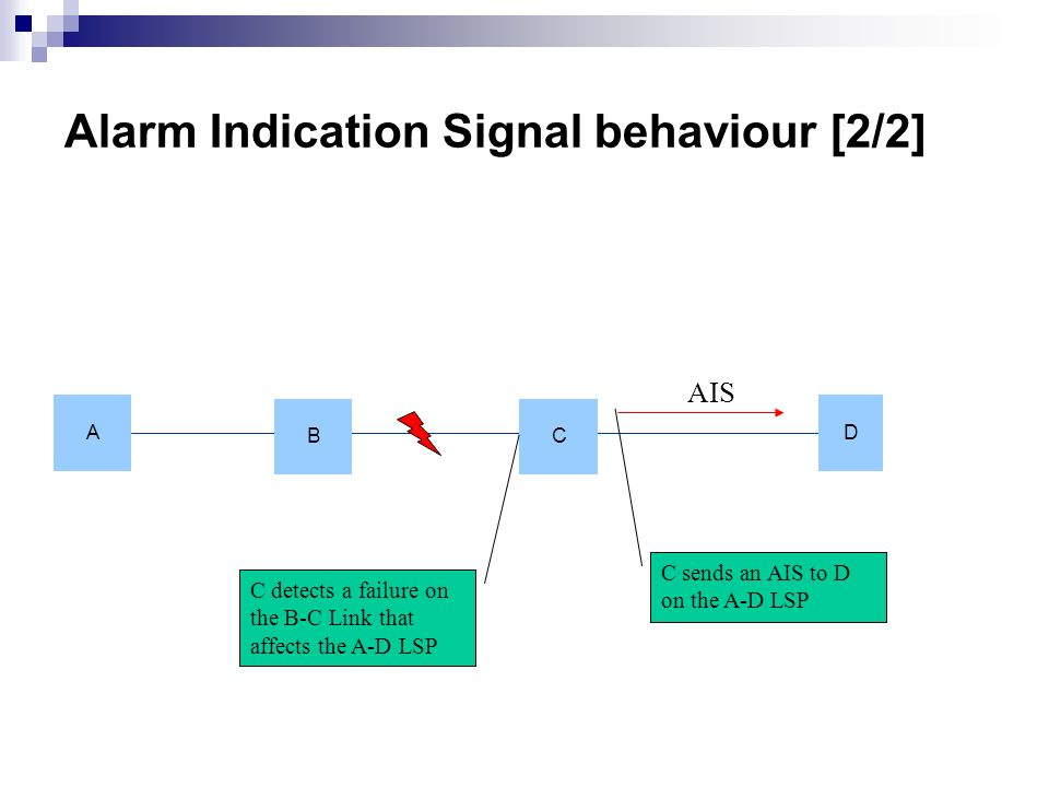 Alarm Indication Signal behaviour [2/2]