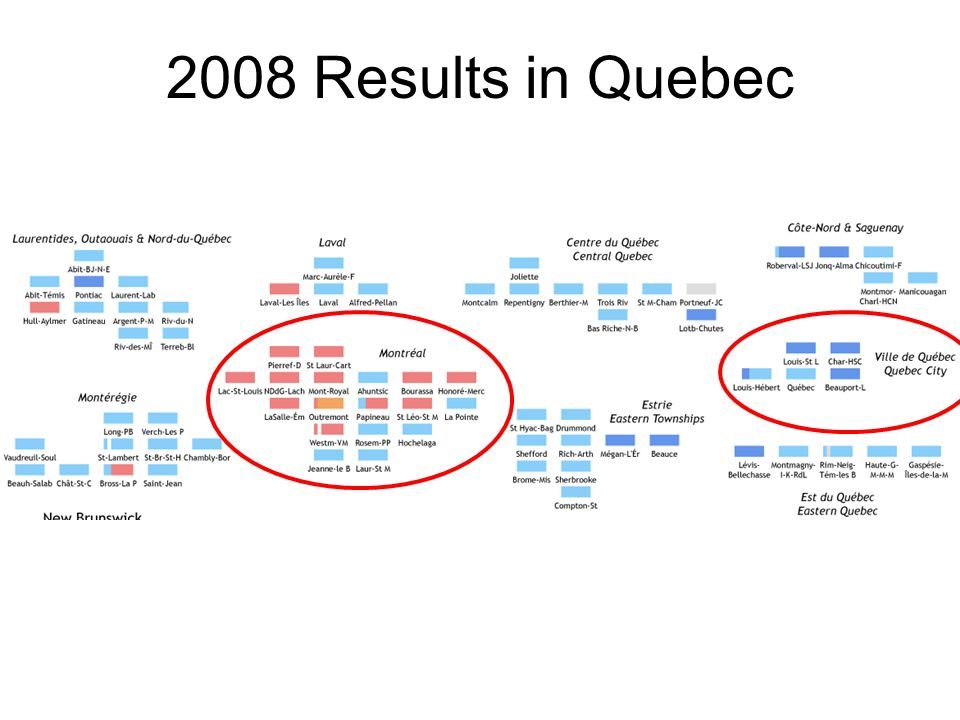 2008 Results in Quebec