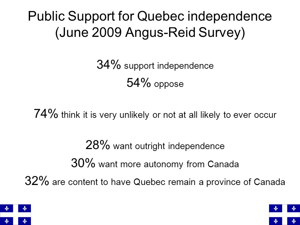 Public Support for Quebec independence (June 2009 Angus-Reid Survey)