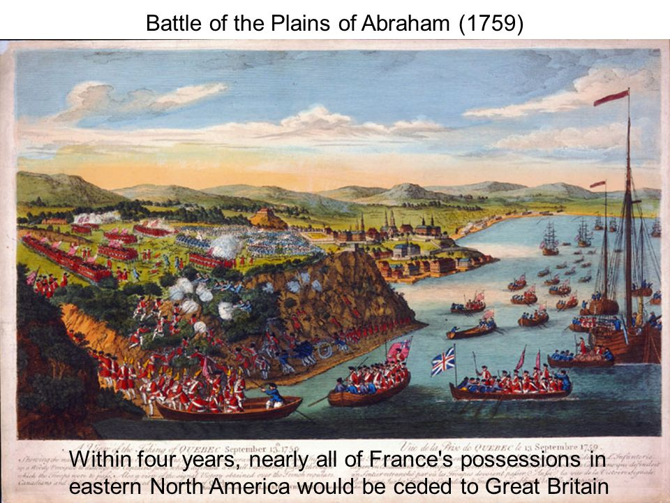Battle of the Plains of Abraham (1759)
