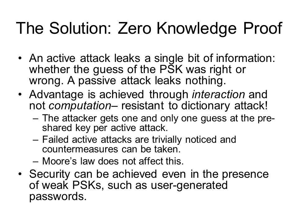 The Solution: Zero Knowledge Proof
