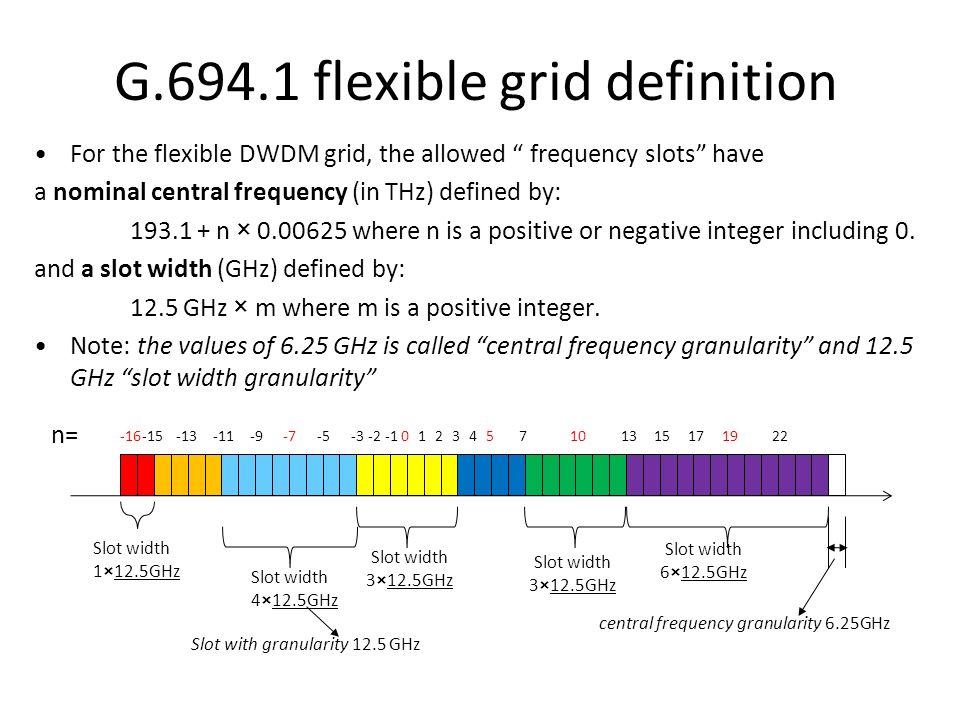 G.694.1 flexible grid definition