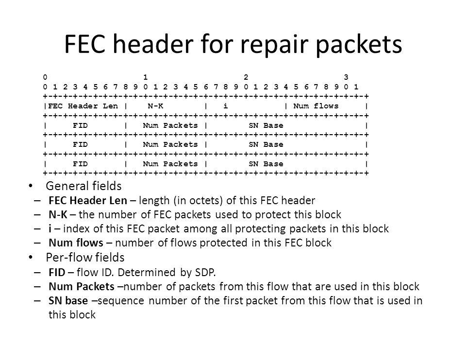 FEC header for repair packets