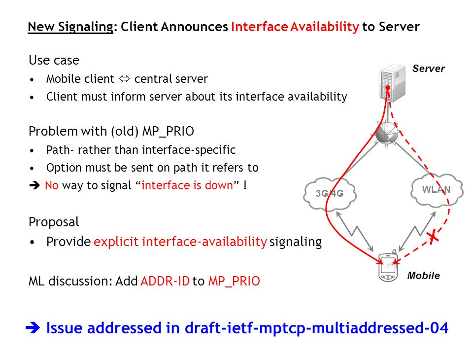  Issue addressed in draft-ietf-mptcp-multiaddressed-04
