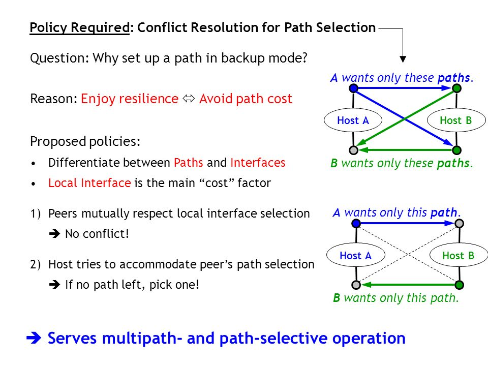  Serves multipath- and path-selective operation