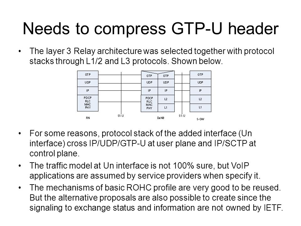 Needs to compress GTP-U header