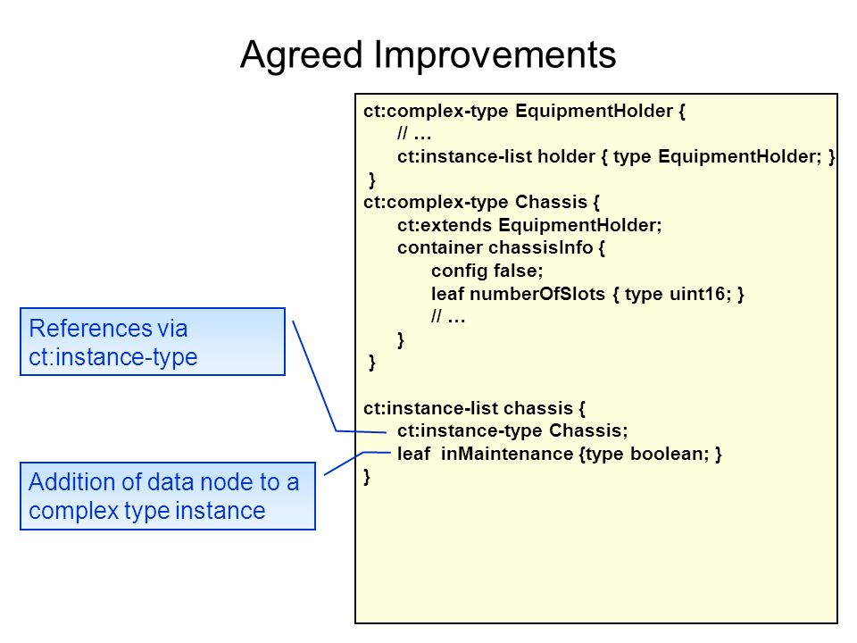 Agreed Improvements References via ct:instance-type