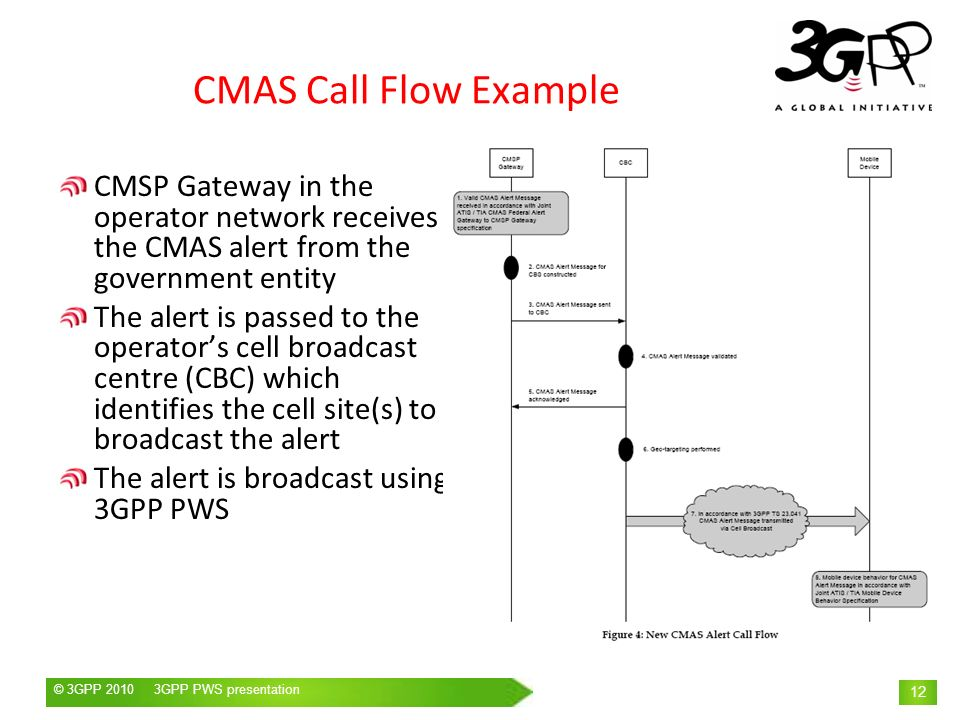 CMAS Call Flow Example CMSP Gateway in the operator network receives the CMAS alert from the government entity.