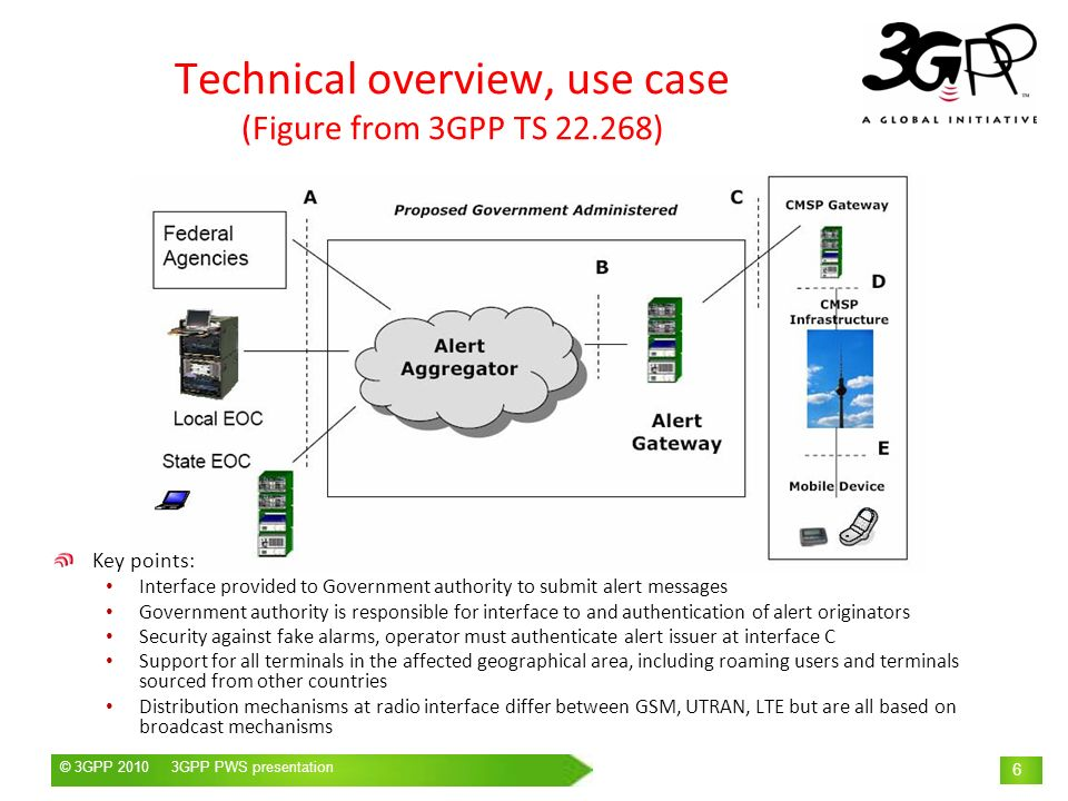 Technical overview, use case (Figure from 3GPP TS 22.268)