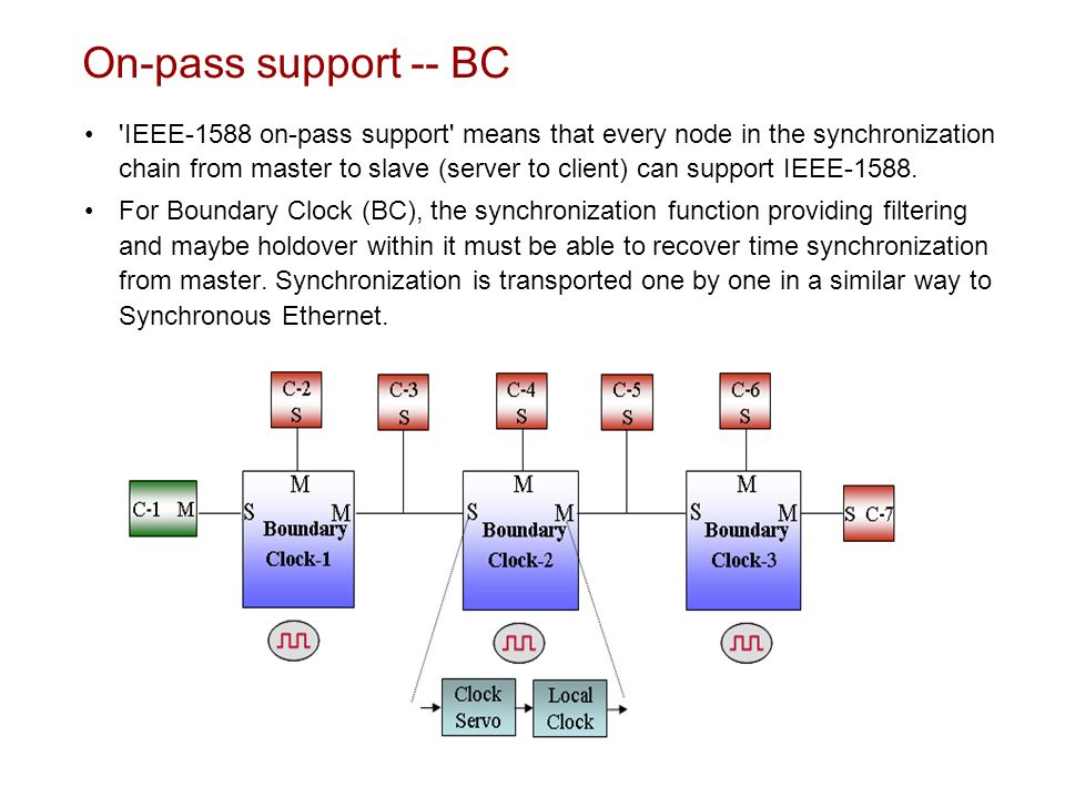 On-pass support -- BC