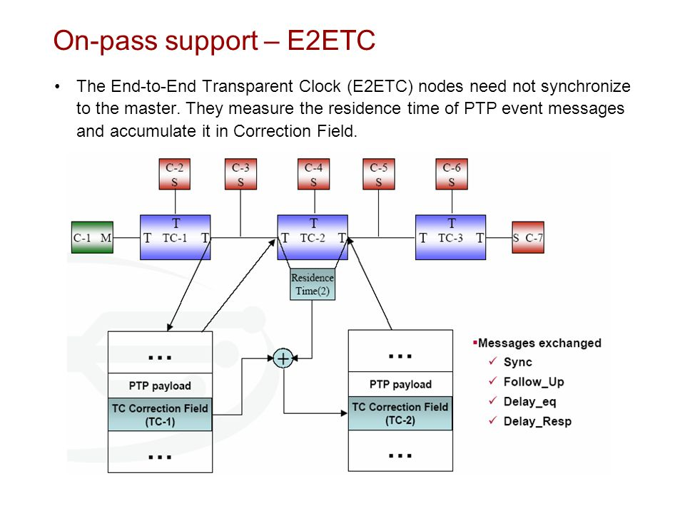 On-pass support – E2ETC