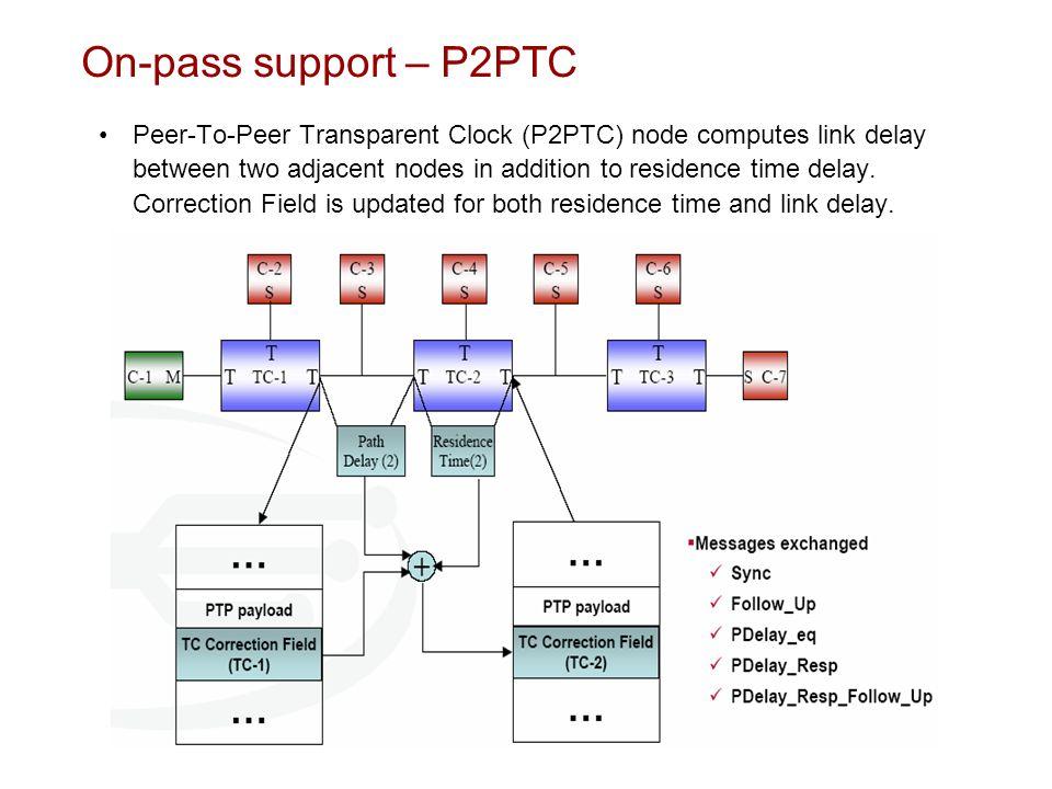 On-pass support – P2PTC