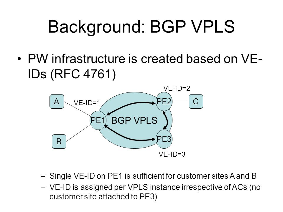 Background: BGP VPLS PW infrastructure is created based on VE-IDs (RFC 4761) VE-ID=2. BGP VPLS. PE2.