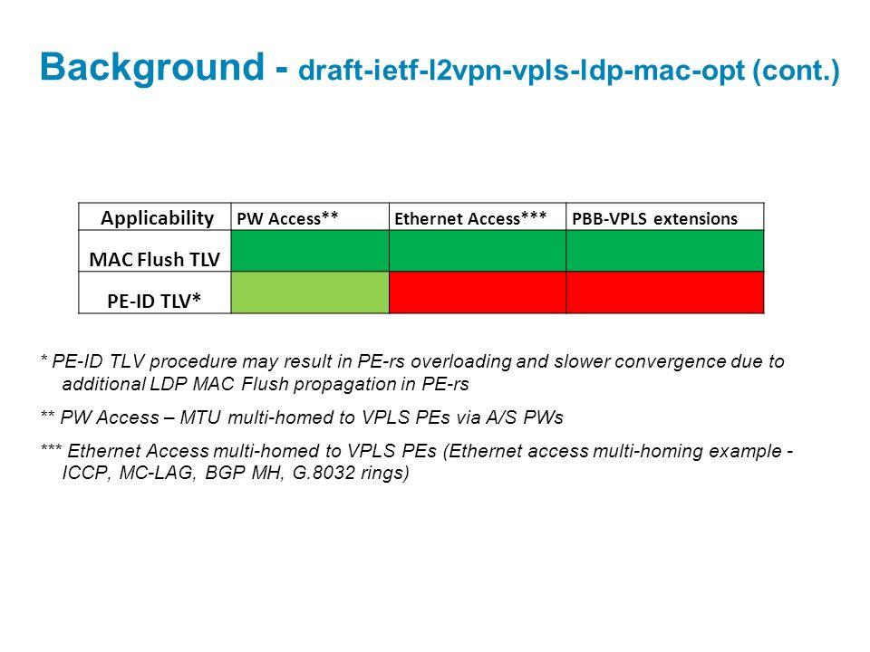 Background - draft-ietf-l2vpn-vpls-ldp-mac-opt (cont.)
