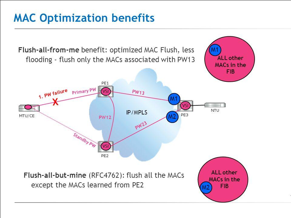MAC Optimization benefits