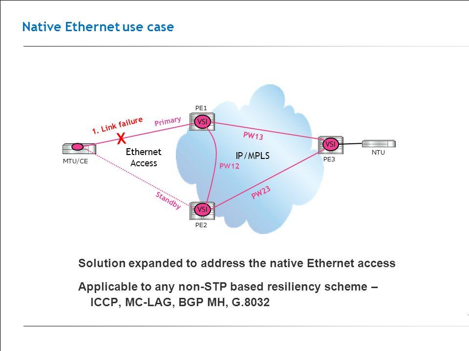 Native Ethernet use case