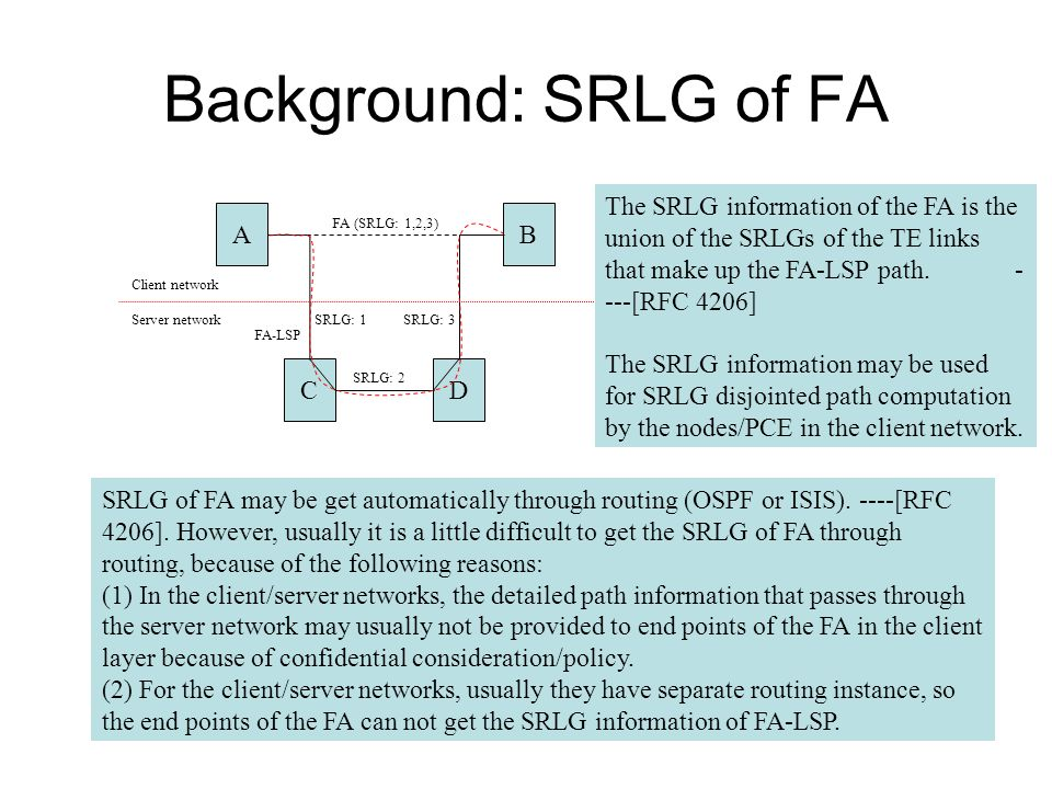 Background: SRLG of FA