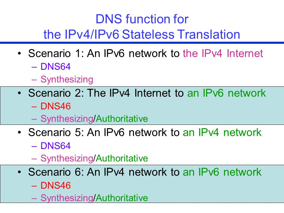 DNS function for the IPv4/IPv6 Stateless Translation
