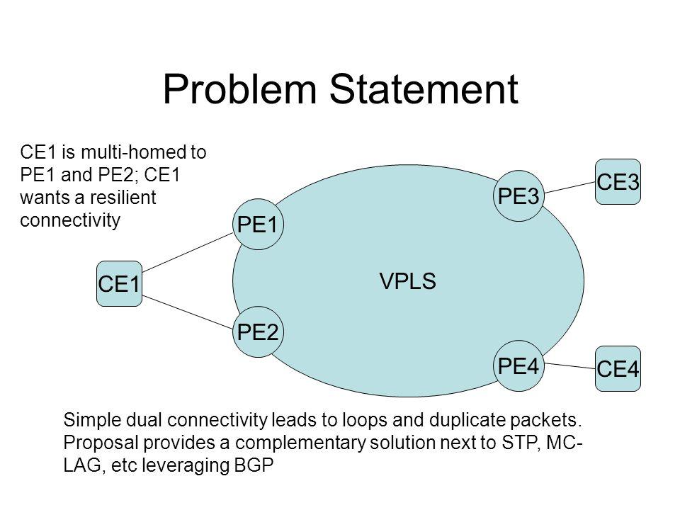 Problem Statement CE3 PE3 PE1 VPLS CE1 PE2 PE4 CE4