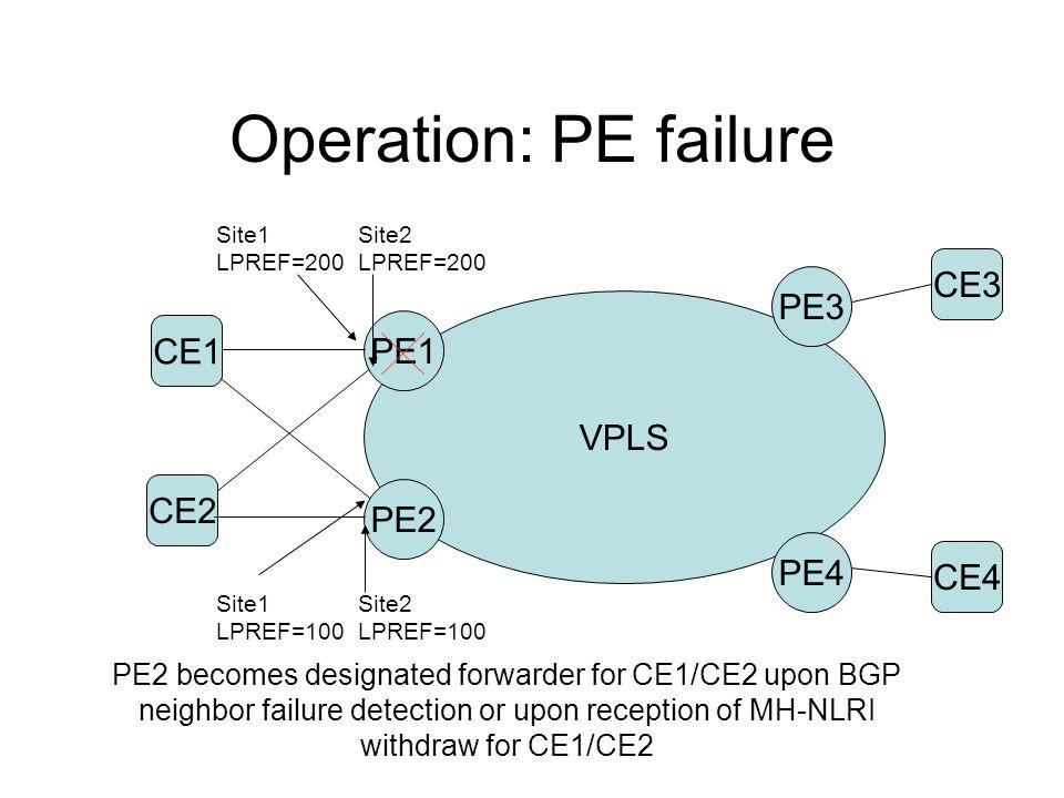 Operation: PE failure CE3 PE3 CE1 PE1 VPLS CE2 PE2 PE4 CE4