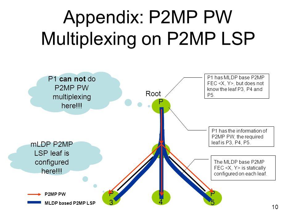 Appendix: P2MP PW Multiplexing on P2MP LSP
