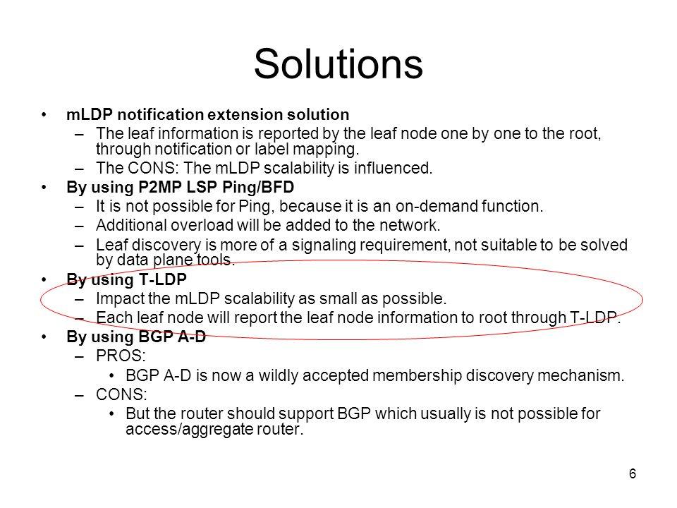 Solutions mLDP notification extension solution