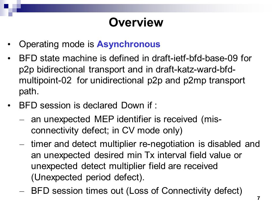 Overview Operating mode is Asynchronous